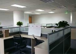 公司环境2